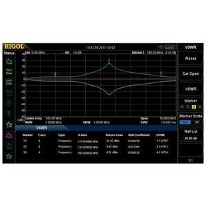 VSWR Measurement Software License RIGOL VSWR-DSA800